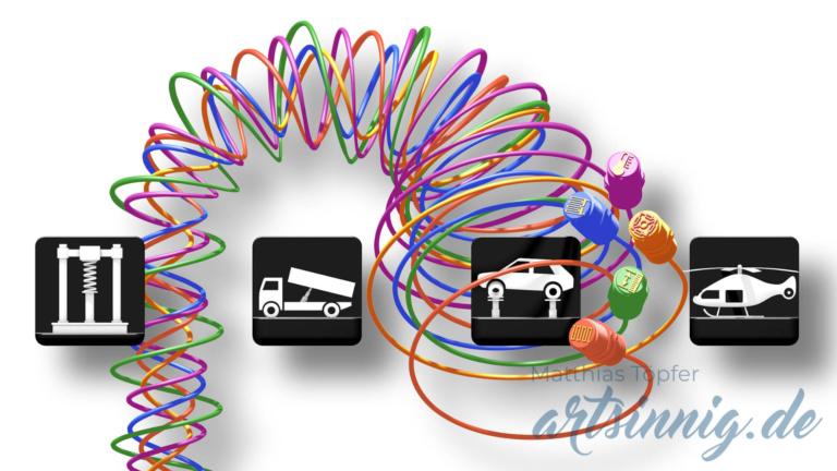 Animiertes Blockschaltbild zu einem Technologieprodukt
